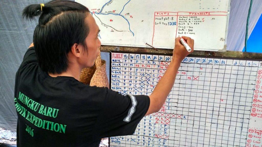 Seorang mahasiswa kehutanan Universitas Muhammadiyah Palangkaraya sedang mencatat data harian yang diperoleh. Foto: Indra Nugraha
